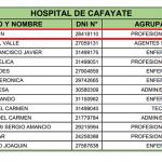 Indignación: el Ministro de Salud  premió con la planta permanente al médico acusado de violencia de genero y laboral