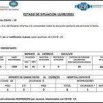 No se registran pacientes internados con COVID-19 en Cafayate