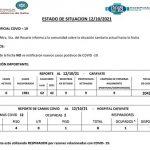 Se detectaron 8 casos delta en Cafayate según los resultados del Instituto Malbrán hasta el momento